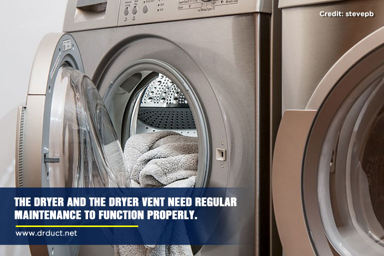 The dryer and the dryer vent need regular maintenance to function properly.